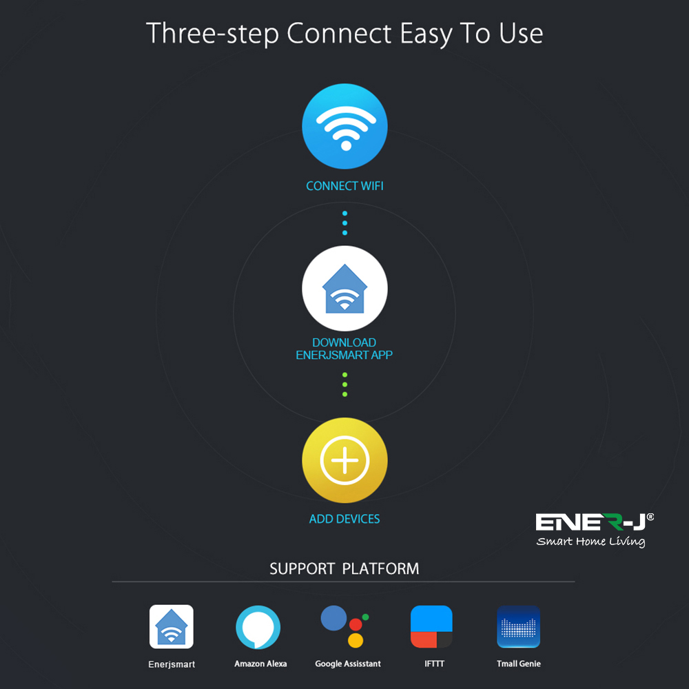 Get Smart & Connected I ENER-J, one of the UK's Leading