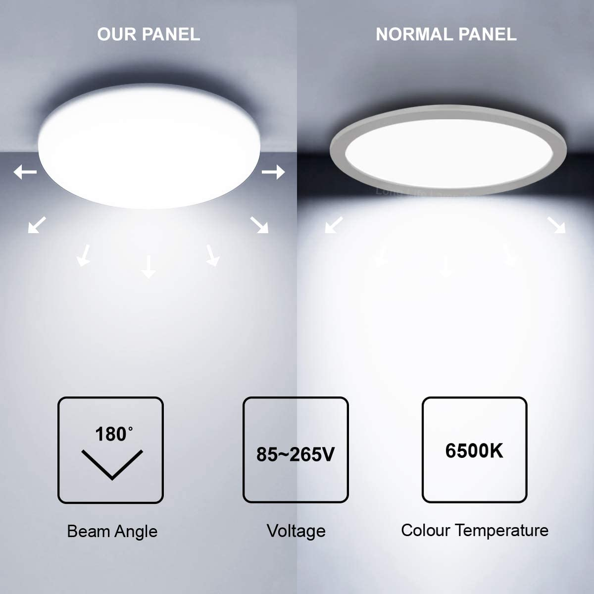 frameless vs old led panel